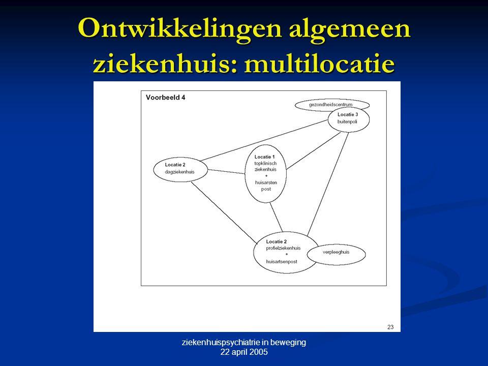 ziekenhuispsychiatrie in beweging 22 april 2005 Ontwikkelingen algemeen ziekenhuis: multilocatie