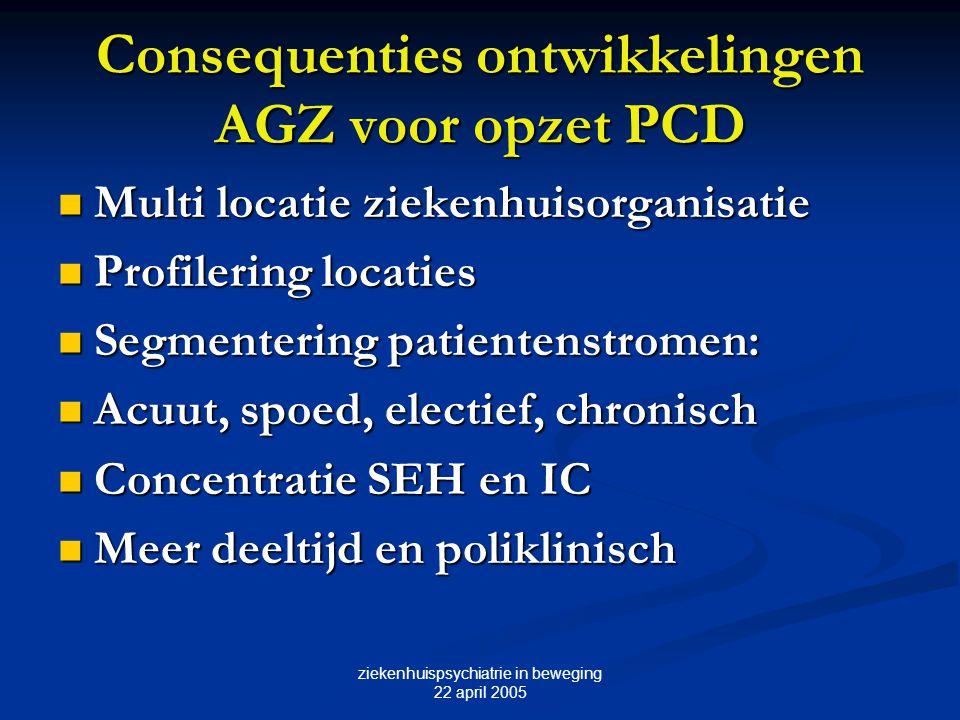 ziekenhuispsychiatrie in beweging 22 april 2005 Consequenties ontwikkelingen AGZ voor opzet PCD Multi locatie ziekenhuisorganisatie Multi locatie ziek