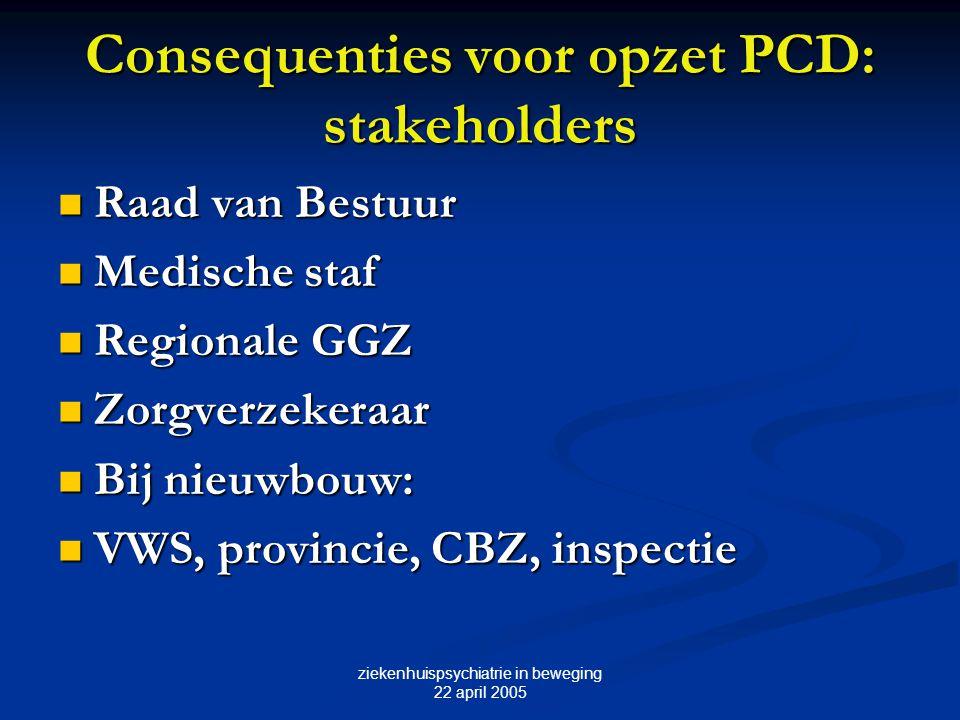 ziekenhuispsychiatrie in beweging 22 april 2005 Consequenties voor opzet PCD: stakeholders Raad van Bestuur Raad van Bestuur Medische staf Medische st