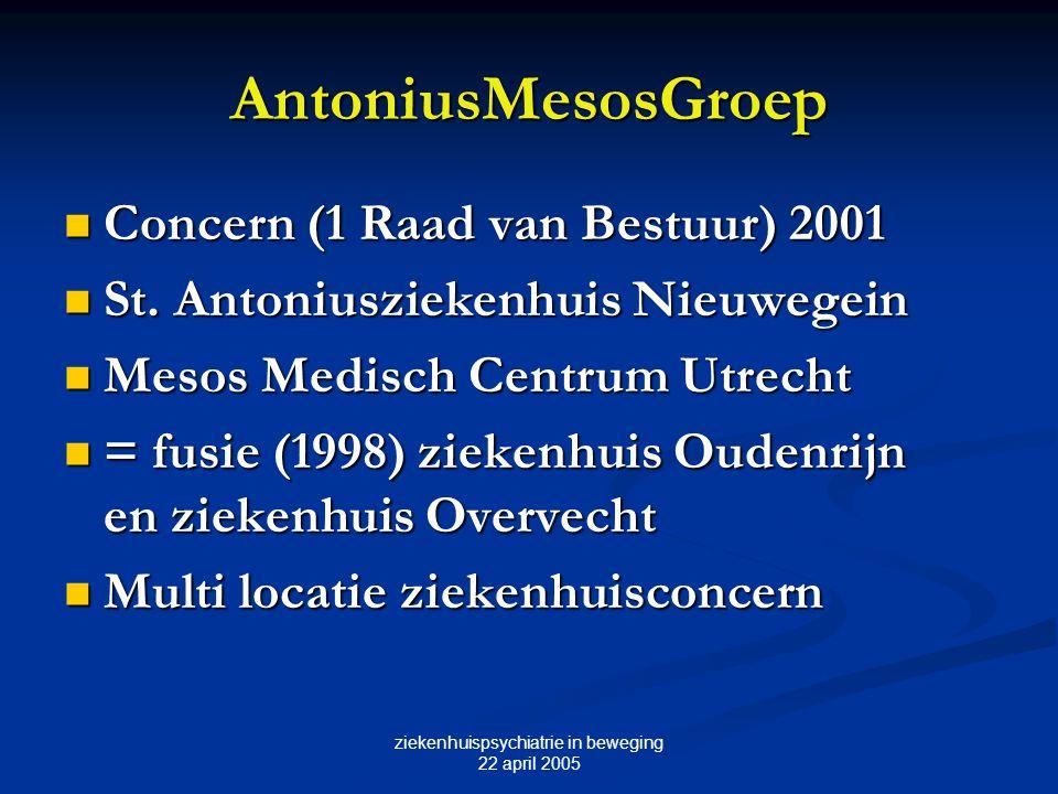 ziekenhuispsychiatrie in beweging 22 april 2005 AntoniusMesosGroep Concern (1 Raad van Bestuur) 2001 Concern (1 Raad van Bestuur) 2001 St. Antoniuszie
