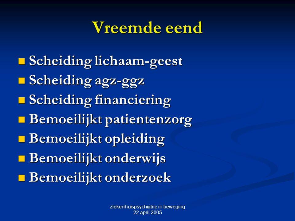 ziekenhuispsychiatrie in beweging 22 april 2005 Naar gewaardeerd specialisme Penninga VWS 2004: Penninga VWS 2004: GGZ cure = AGZ GGZ cure = AGZ Financiering GGZ cure in DBC's Financiering GGZ cure in DBC's Meer concurrentie Meer concurrentie GGZ care in AWBZ GGZ care in AWBZ