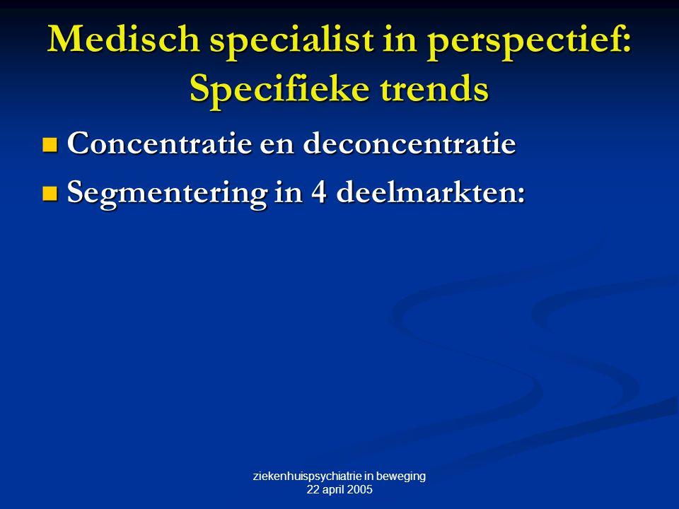 ziekenhuispsychiatrie in beweging 22 april 2005 Medisch specialist in perspectief: Specifieke trends Concentratie en deconcentratie Concentratie en de