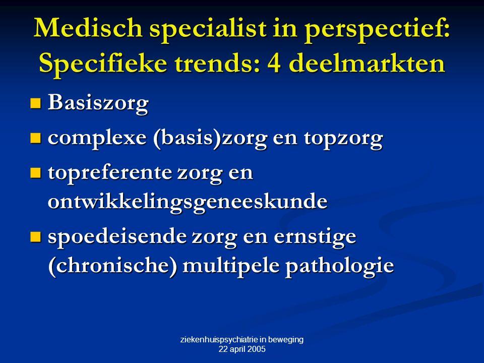 ziekenhuispsychiatrie in beweging 22 april 2005 Medisch specialist in perspectief: Specifieke trends: 4 deelmarkten Basiszorg Basiszorg complexe (basi