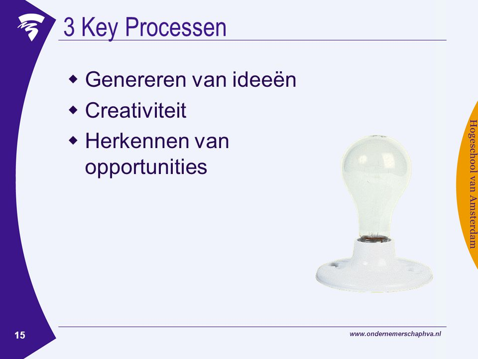 www.ondernemerschaphva.nl 15 3 Key Processen  Genereren van ideeën  Creativiteit  Herkennen van opportunities