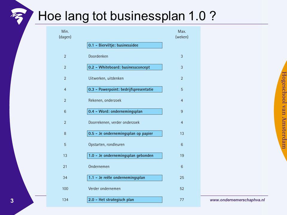 www.ondernemerschaphva.nl 14 Ondernemen Eigen baas willen zijn