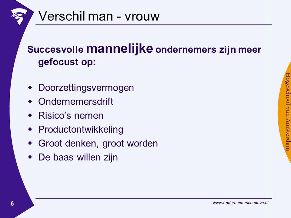 www.ondernemerschaphva.nl 6 Verschil man - vrouw Succesvolle mannelijke ondernemers zijn meer gefocust op:  Doorzettingsvermogen  Ondernemersdrift  Risico's nemen  Productontwikkeling  Groot denken, groot worden  De baas willen zijn