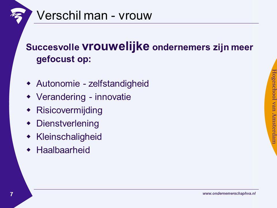 www.ondernemerschaphva.nl 28 Mindmap > makkelijk
