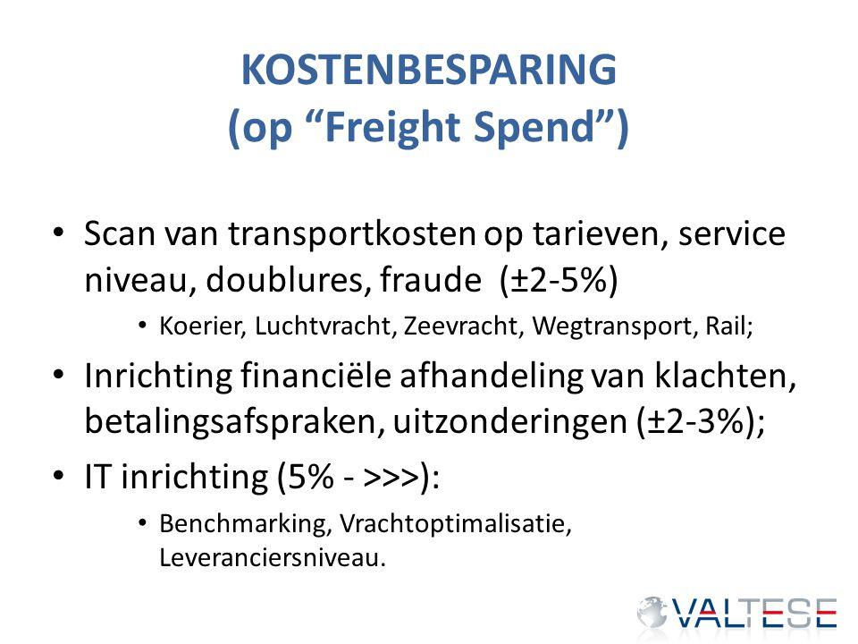 "KOSTENBESPARING (op ""Freight Spend"") Scan van transportkosten op tarieven, service niveau, doublures, fraude (±2-5%) Koerier, Luchtvracht, Zeevracht,"