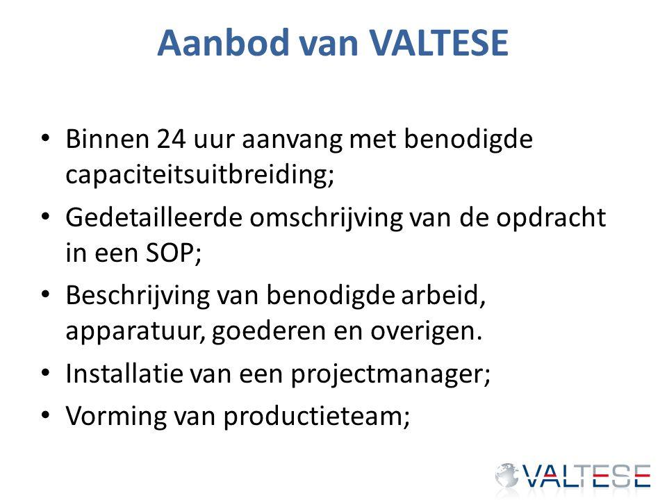 Aanbod van VALTESE Binnen 24 uur aanvang met benodigde capaciteitsuitbreiding; Gedetailleerde omschrijving van de opdracht in een SOP; Beschrijving va