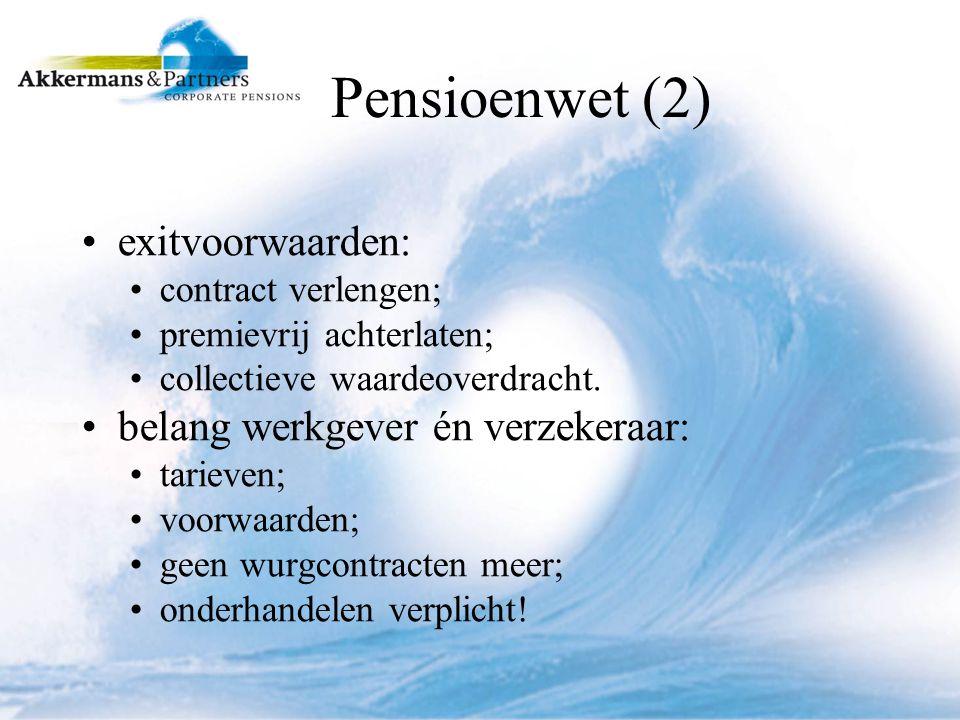 Pensioenwet (2) exitvoorwaarden: contract verlengen; premievrij achterlaten; collectieve waardeoverdracht.