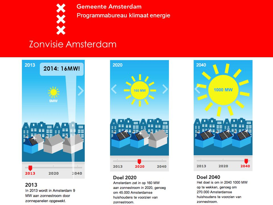 Zonvisie Amsterdam Programmabureau klimaat energie 2014: 16MW!