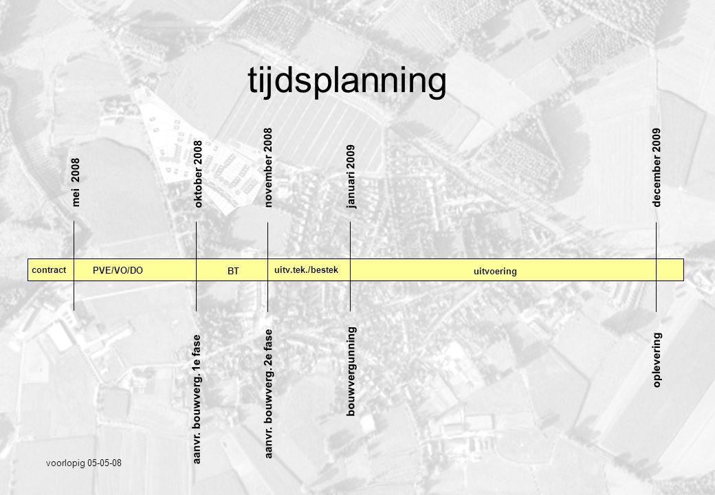 tijdsplanning december 2009 januari 2009 oktober 2008 mei 2008 november 2008 oplevering bouwvergunning aanvr. bouwverg. 2e fase aanvr. bouwverg. 1e fa
