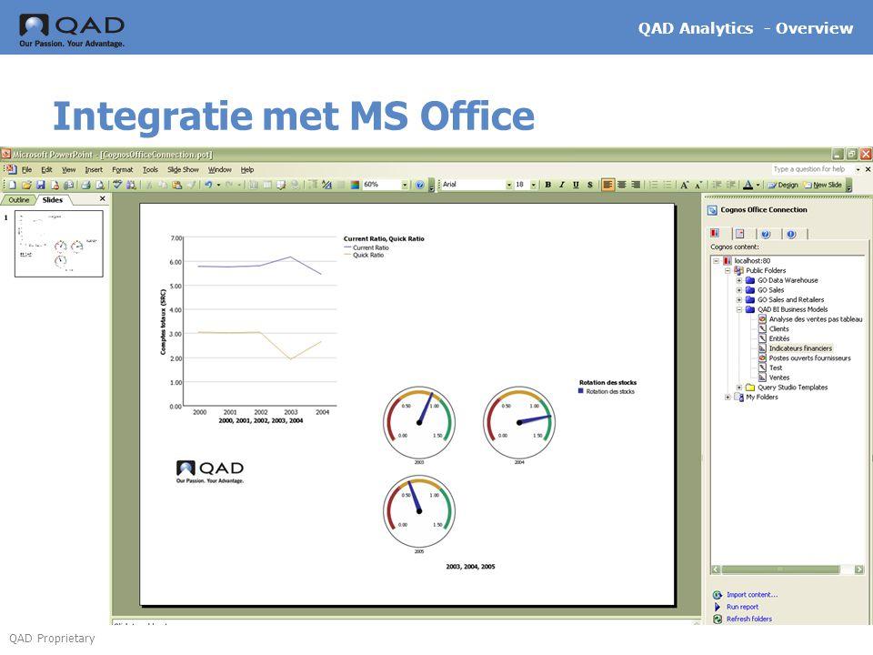 QAD Proprietary QAD Analytics - Overview Integratie met MS Office