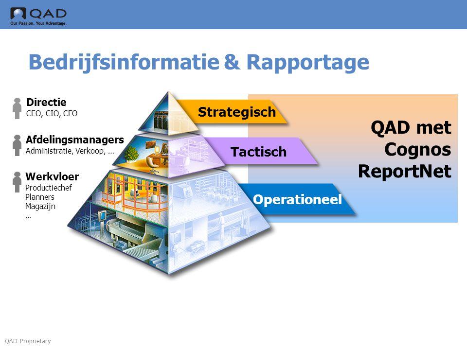 QAD Proprietary QAD Business Intelligence MFG/PRO Opvraagschermen Rapporten Bladerfuncties QAD met Cognos ReportNet Bedrijfsinformatie & Rapportage St