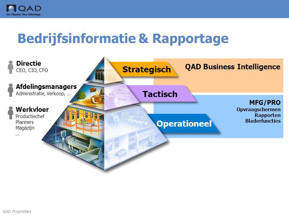QAD Proprietary QAD Business Intelligence MFG/PRO Opvraagschermen Rapporten Bladerfuncties Bedrijfsinformatie & Rapportage Strategisch Tactisch Operat