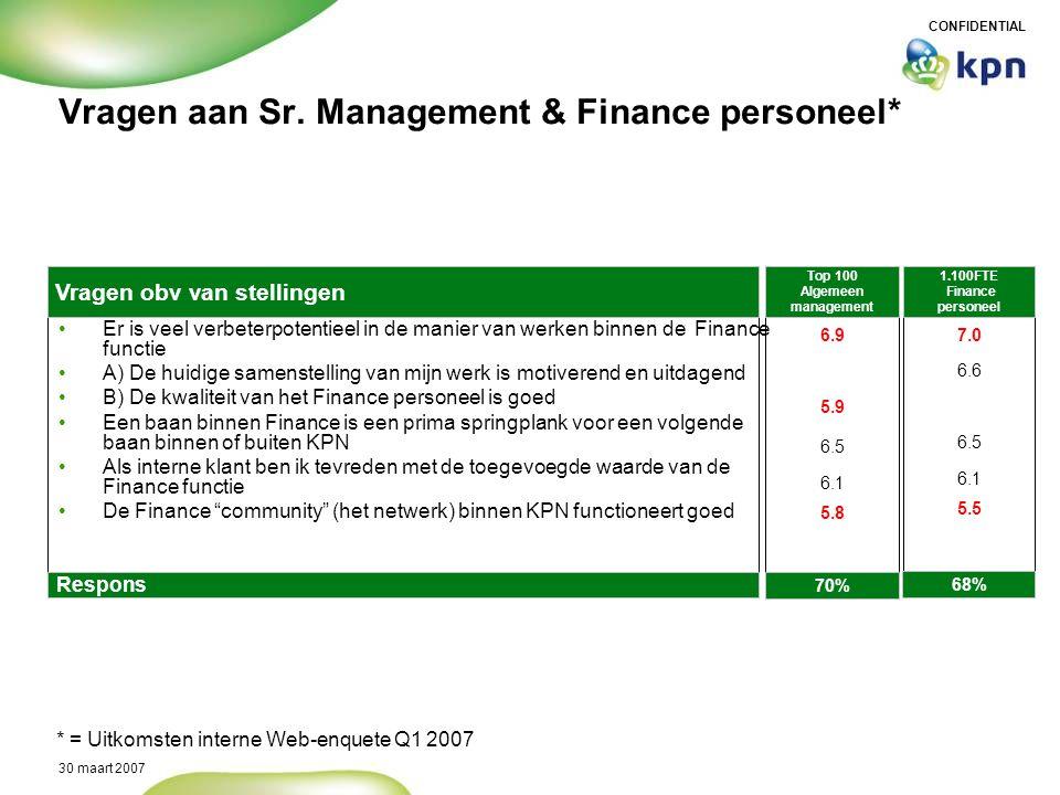 CONFIDENTIAL 30 maart 2007 Vragen aan Sr. Management & Finance personeel* * = Uitkomsten interne Web-enquete Q1 2007 Er is veel verbeterpotentieel in