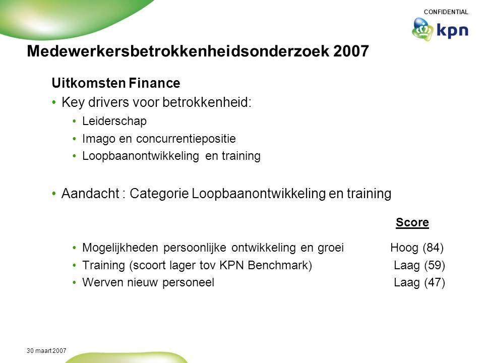 CONFIDENTIAL 30 maart 2007 Medewerkersbetrokkenheidsonderzoek 2007 Uitkomsten Finance Key drivers voor betrokkenheid: Leiderschap Imago en concurrenti