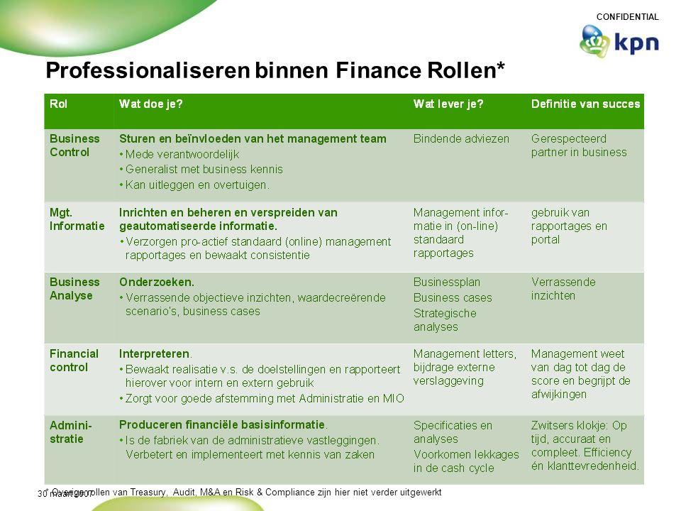 CONFIDENTIAL 30 maart 2007 Professionaliseren binnen Finance Rollen* * Overige rollen van Treasury, Audit, M&A en Risk & Compliance zijn hier niet ver