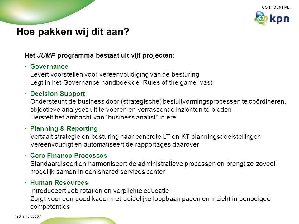 CONFIDENTIAL 30 maart 2007 Hoe pakken wij dit aan? Het JUMP programma bestaat uit vijf projecten: Governance Levert voorstellen voor vereenvoudiging v