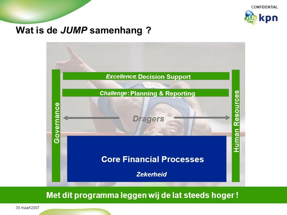 CONFIDENTIAL 30 maart 2007 Wat is de JUMP samenhang ? Met dit programma leggen wij de lat steeds hoger ! Core Financial Processes Governance Human Res