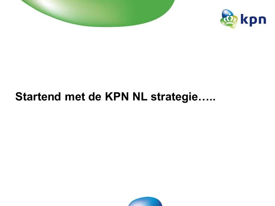 CONFIDENTIAL 30 maart 2007 Strategie KPN NL Consumentenmarkt: Vereenvoudigd aanbod aan consument Zakelijke markt: Leidende ICT serviceprovider in NL Netwerk: Iedereen aansluiten aan een toekomstvast netwerk Helder aanbod voor iedereen: van consument tot multinational