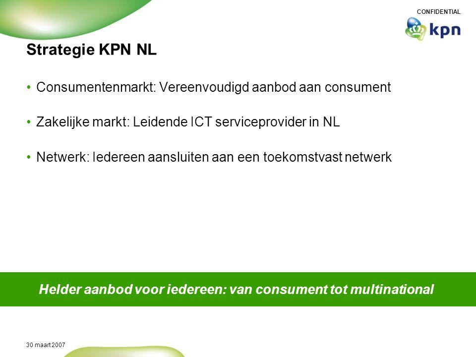 CONFIDENTIAL 30 maart 2007 Strategie KPN NL Consumentenmarkt: Vereenvoudigd aanbod aan consument Zakelijke markt: Leidende ICT serviceprovider in NL N