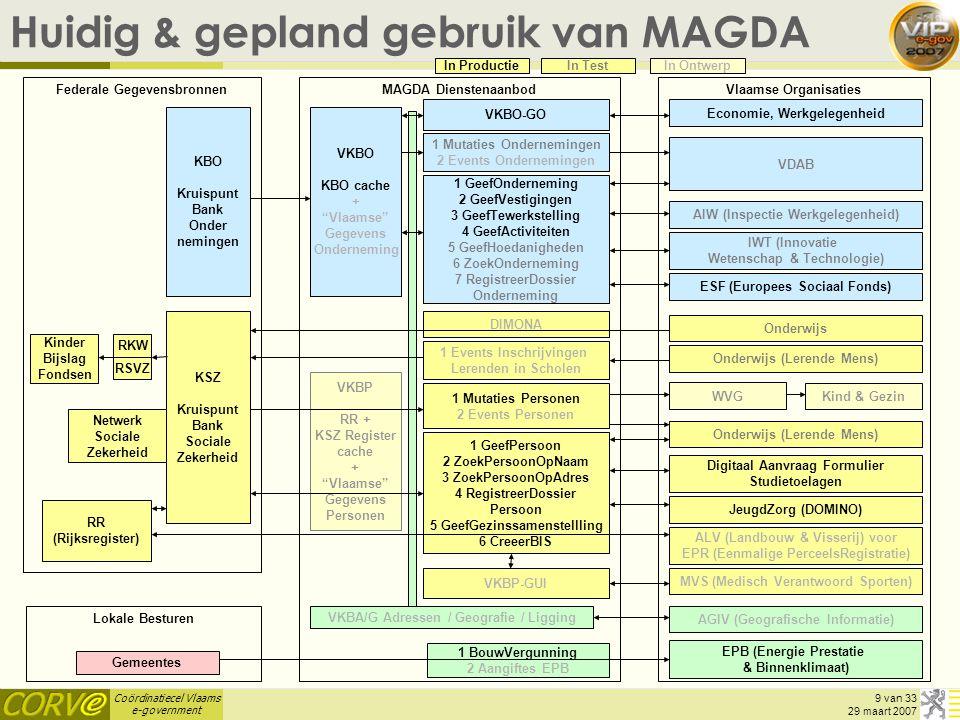Coördinatiecel Vlaams e-government 9 van 33 29 maart 2007 Huidig & gepland gebruik van MAGDA VKBO-GO 1 Mutaties Ondernemingen 2 Events Ondernemingen 1