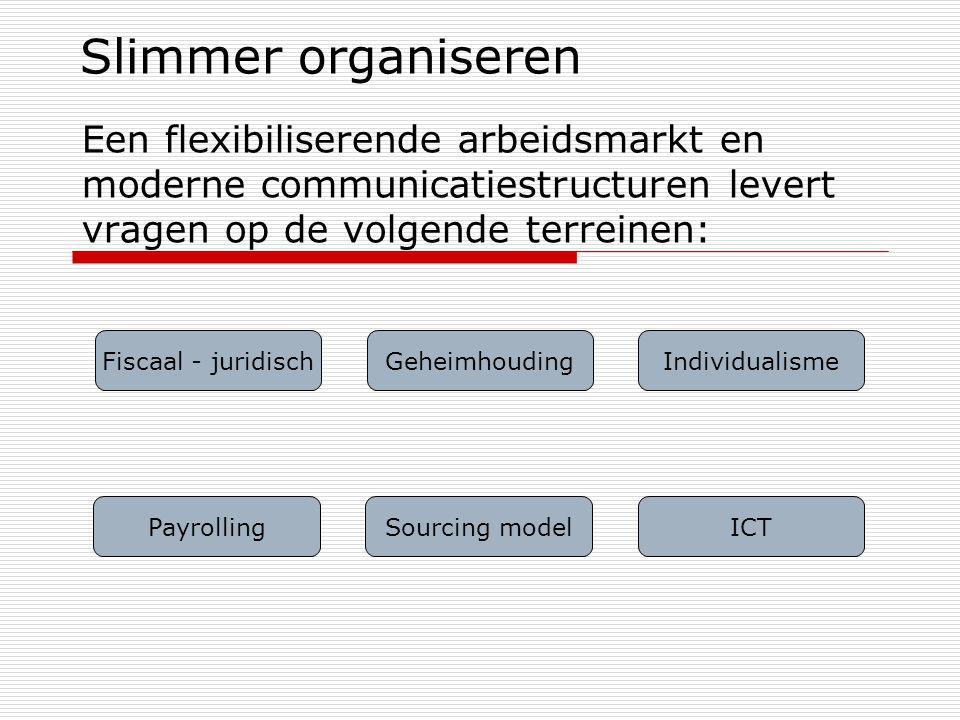 Slimmer organiseren Een flexibiliserende arbeidsmarkt en moderne communicatiestructuren levert vragen op de volgende terreinen: Fiscaal - juridischGeheimhoudingIndividualisme PayrollingICTSourcing model