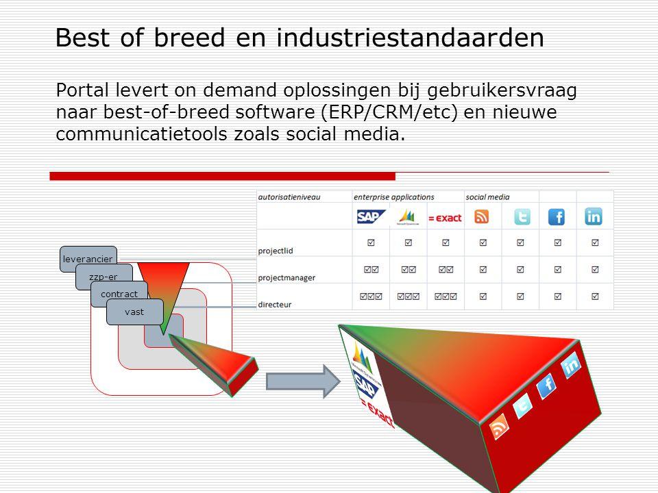 Best of breed en industriestandaarden Portal levert on demand oplossingen bij gebruikersvraag naar best-of-breed software (ERP/CRM/etc) en nieuwe communicatietools zoals social media.