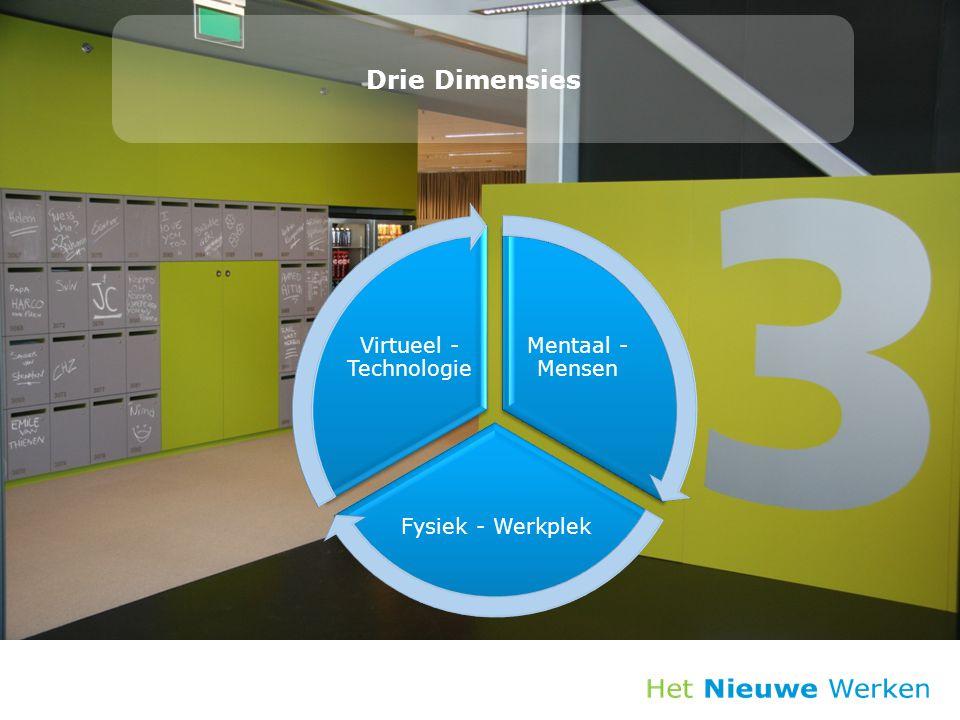 Drie Dimensies Mentaal - Mensen Fysiek - Werkplek Virtueel - Technologie