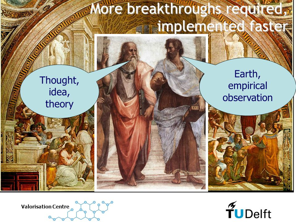 Valorisation Centre Earth, empirical observation Thought, idea, theory More breakthroughs required, implemented faster