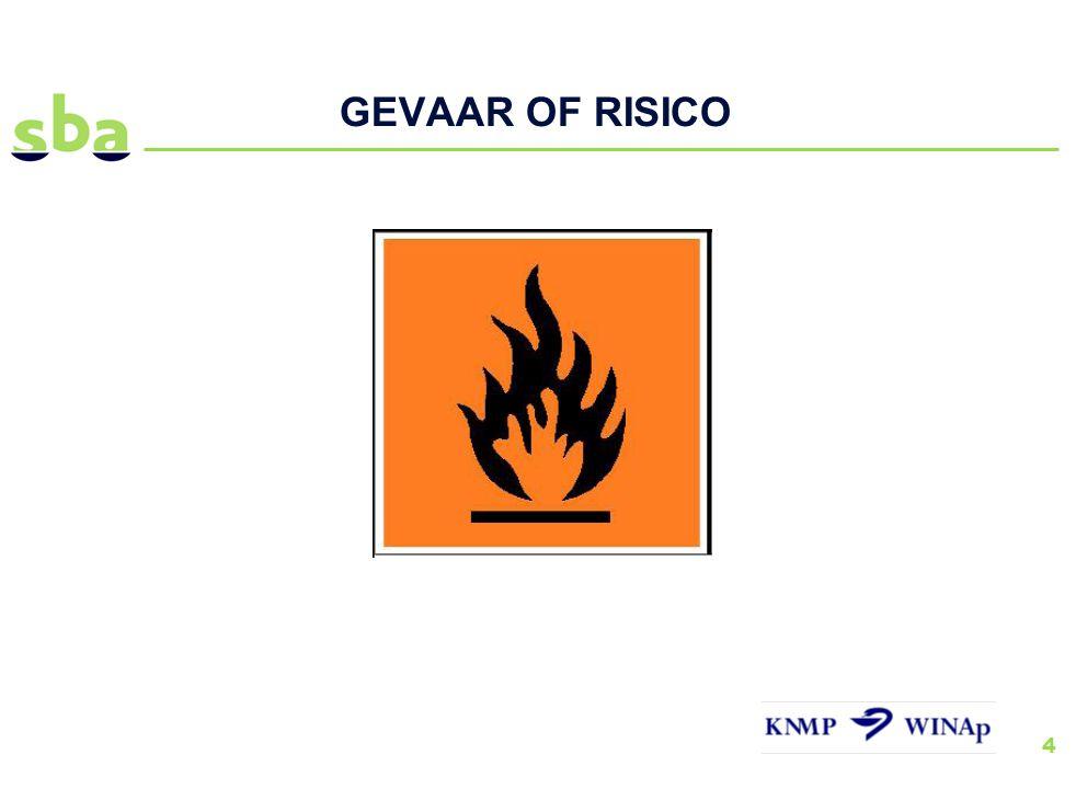 4 GEVAAR OF RISICO