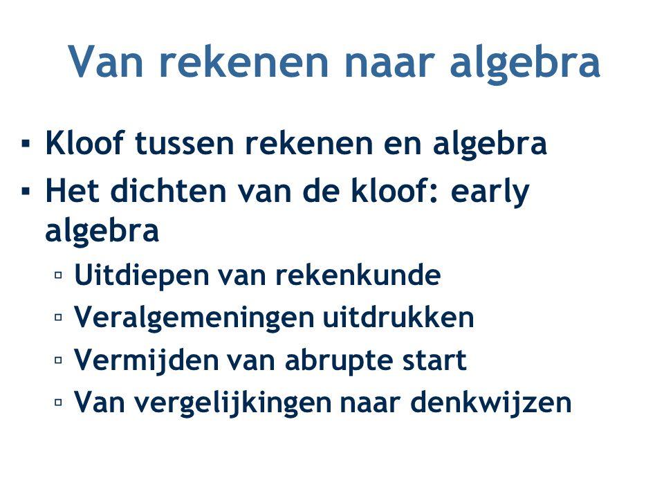 Van rekenen naar algebra ▪Kloof tussen rekenen en algebra ▪Het dichten van de kloof: early algebra ▫Uitdiepen van rekenkunde ▫Veralgemeningen uitdrukk