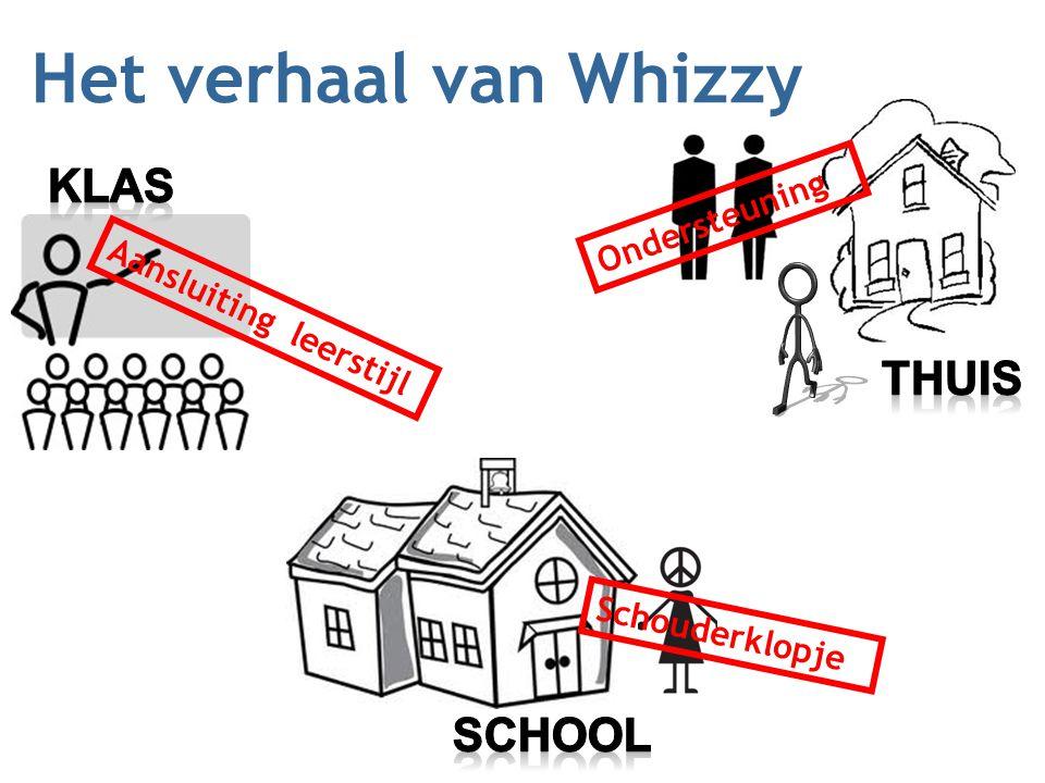 Het verhaal van Whizzy Ondersteuning Schouderklopje Aansluiting leerstijl
