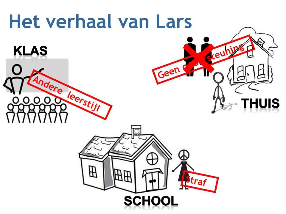 Het verhaal van Lars Straf Andere leerstijl Geen ondersteuning