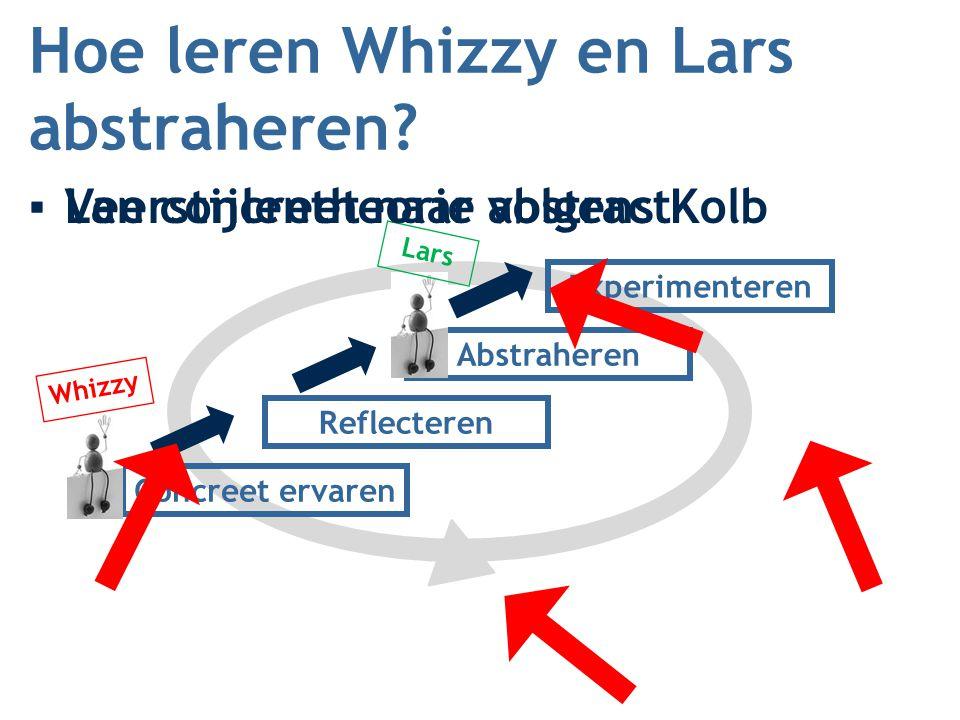 Hoe leren Whizzy en Lars abstraheren? ▪Van concreet naar abstract Concreet ervaren Reflecteren Abstraheren Experimenteren Whizzy Lars ▪Leerstijlentheo