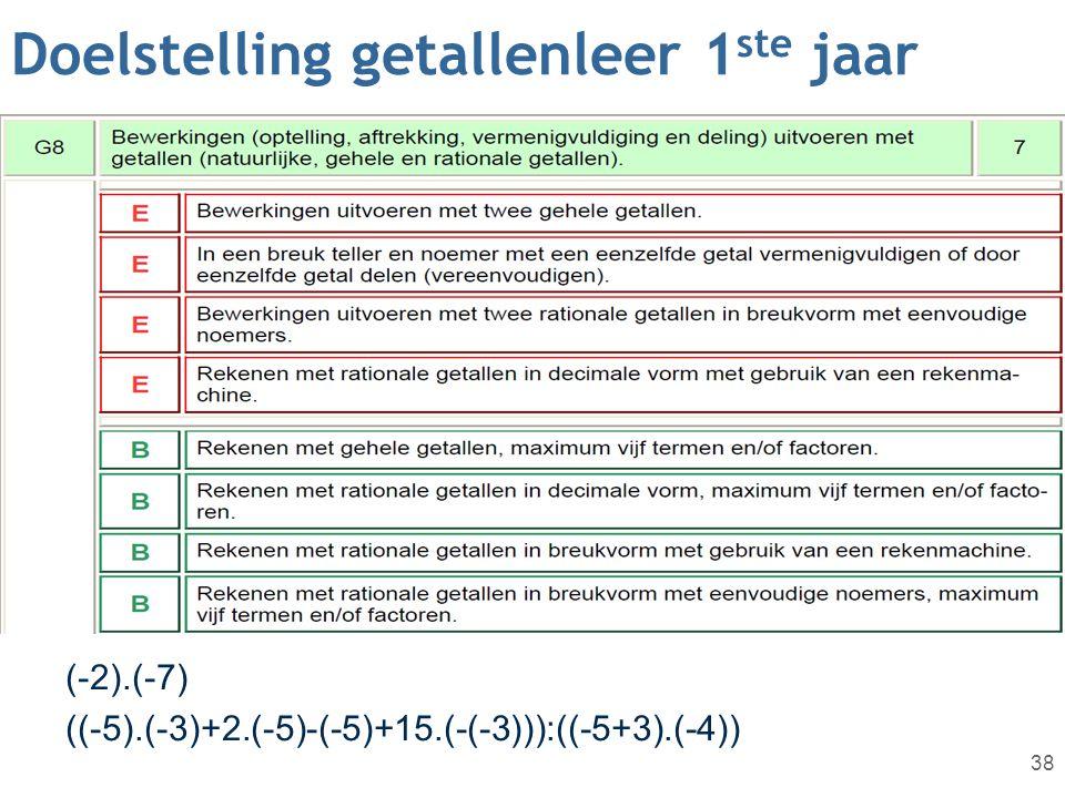 Doelstelling getallenleer 1 ste jaar 38 ((-5).(-3)+2.(-5)-(-5)+15.(-(-3))):((-5+3).(-4)) (-2).(-7)