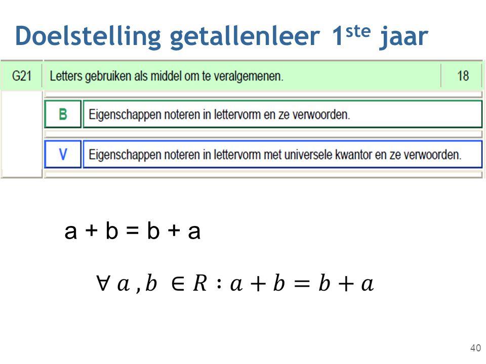 Doelstelling getallenleer 1 ste jaar 40 a + b = b + a