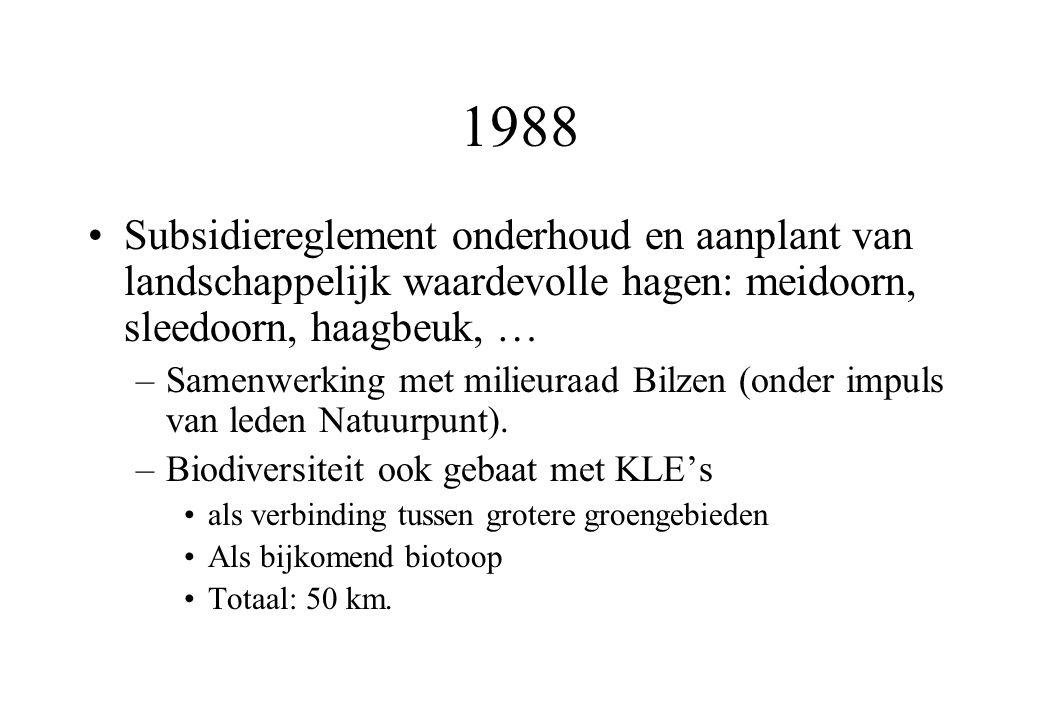 1988 Subsidiereglement onderhoud en aanplant van landschappelijk waardevolle hagen: meidoorn, sleedoorn, haagbeuk, … –Samenwerking met milieuraad Bilzen (onder impuls van leden Natuurpunt).