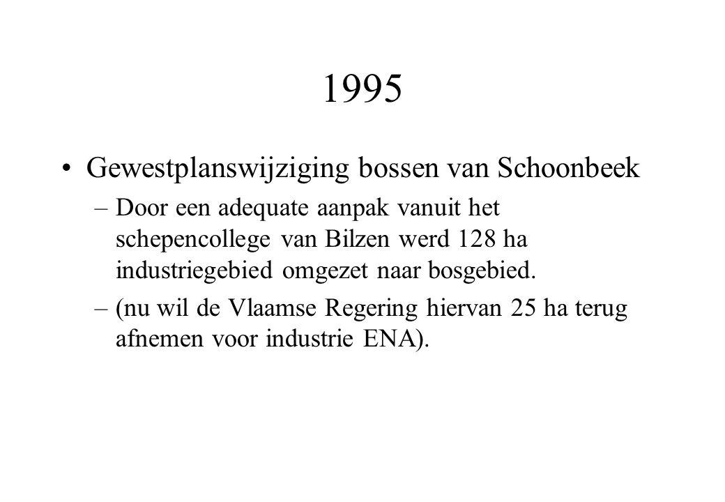 1995 Gewestplanswijziging bossen van Schoonbeek –Door een adequate aanpak vanuit het schepencollege van Bilzen werd 128 ha industriegebied omgezet naar bosgebied.