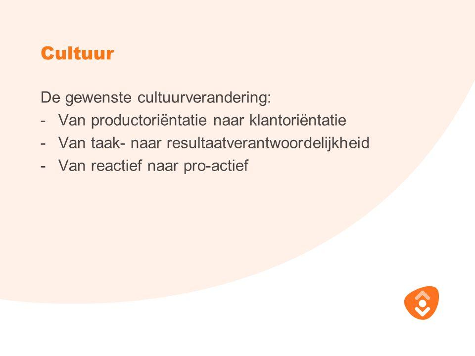 Cultuur De gewenste cultuurverandering: -Van productoriëntatie naar klantoriëntatie -Van taak- naar resultaatverantwoordelijkheid -Van reactief naar pro-actief