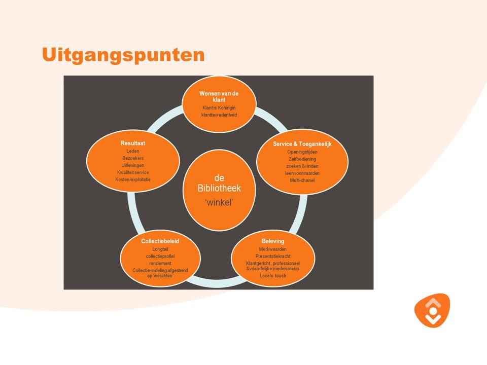 Drie formules Servicebibliotheek Vinex/Dorp/Wijk formule Stadsformule