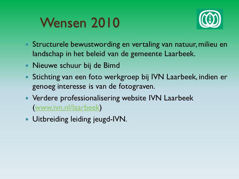 Wensen 2010 Structurele bewustwording en vertaling van natuur, milieu en landschap in het beleid van de gemeente Laarbeek.