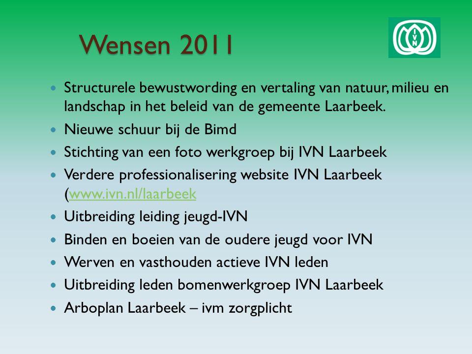 Wensen 2011 Structurele bewustwording en vertaling van natuur, milieu en landschap in het beleid van de gemeente Laarbeek.