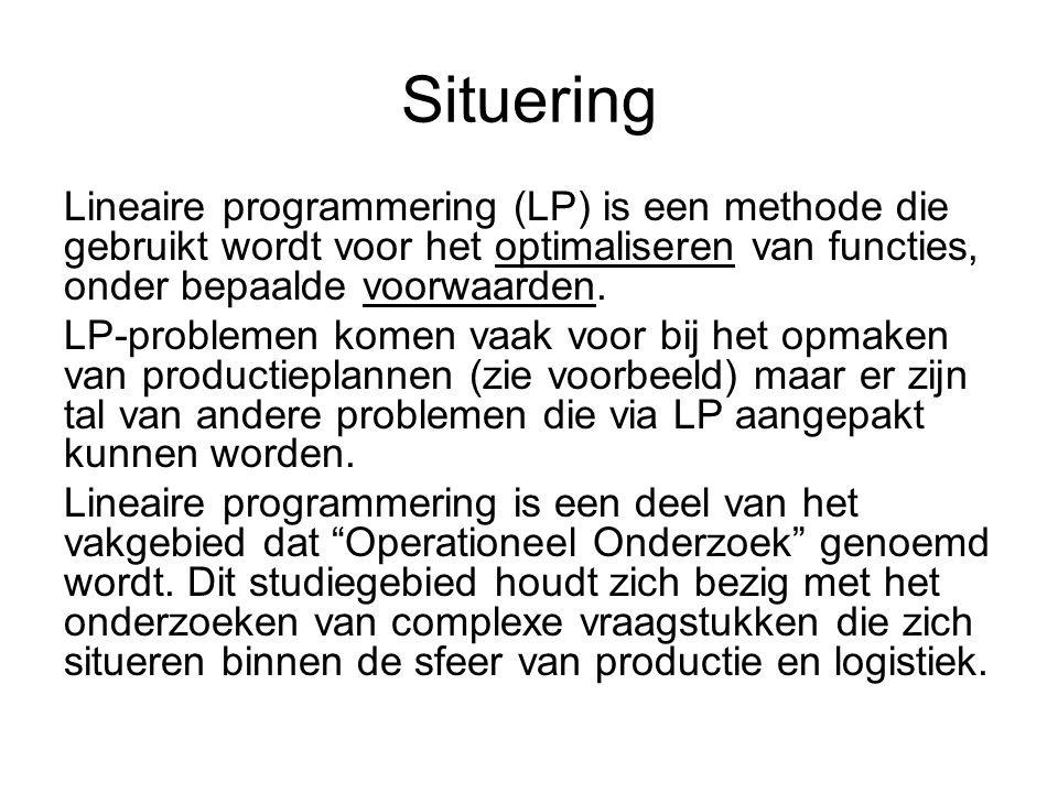 Meer informatie http://www.isa.ewi.tudelft.nl/~melissen/Onderwijs/IN4142%20Operat ions%20Research/sheets/sheets2.doc Word-bestand over de theoretische onderbouw van de simplex- methode.http://www.isa.ewi.tudelft.nl/~melissen/Onderwijs/IN4142%20Operat ions%20Research/sheets/sheets2.doc http://www.wisfaq.nl/top.htm?url=http://ingenieur.kahosl.be/persone el/greet.vandenberghe/Datastructuren/LineairProgrammeren.pdf Presentatie over lineair programmeren met enkele uitgewerkte voorbeelden.http://www.wisfaq.nl/top.htm?url=http://ingenieur.kahosl.be/persone el/greet.vandenberghe/Datastructuren/LineairProgrammeren.pdf http://www.wiskundeonline.nl/LP_lees_mij_eerst.htm Nederlandse website waarin de basis van lineair programmeren en het gebruik van simplex-tableaus haarfijn wordt uitgelegd.http://www.wiskundeonline.nl/LP_lees_mij_eerst.htm
