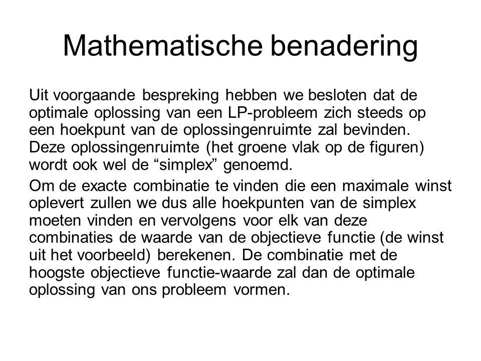 Mathematische benadering Uit voorgaande bespreking hebben we besloten dat de optimale oplossing van een LP-probleem zich steeds op een hoekpunt van de oplossingenruimte zal bevinden.