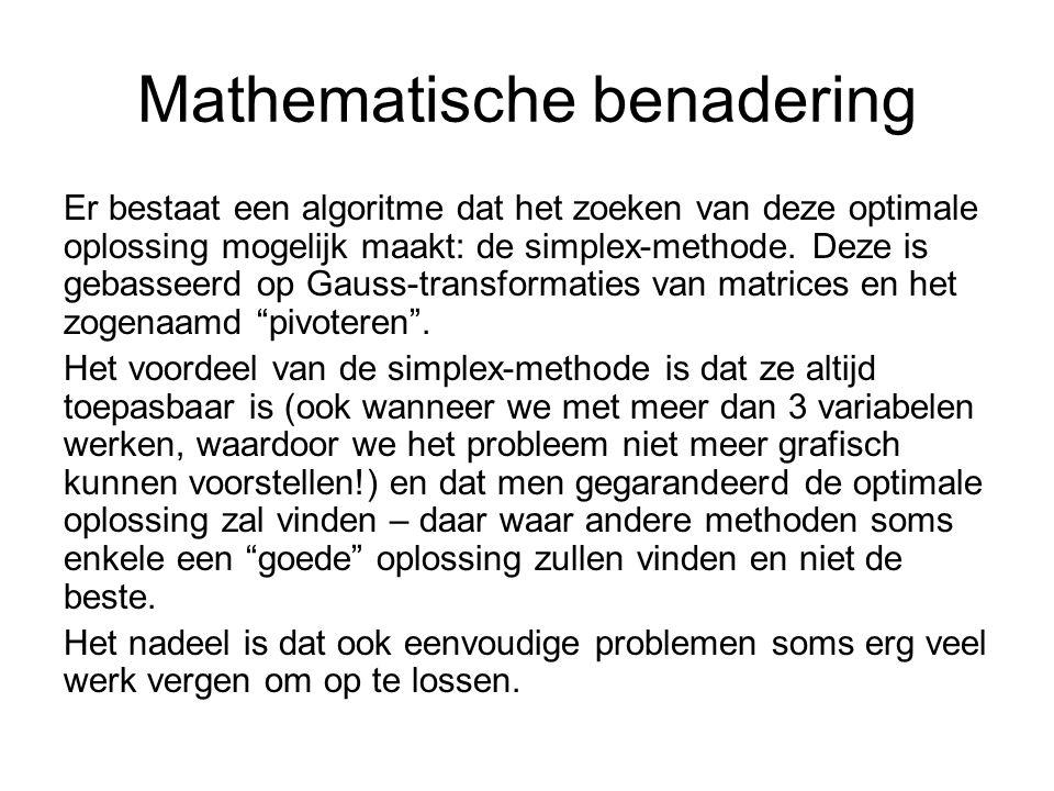 Mathematische benadering Er bestaat een algoritme dat het zoeken van deze optimale oplossing mogelijk maakt: de simplex-methode.