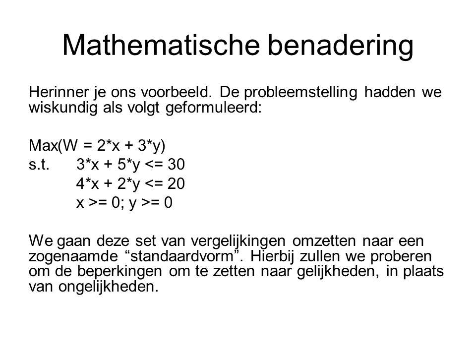 Mathematische benadering Herinner je ons voorbeeld.
