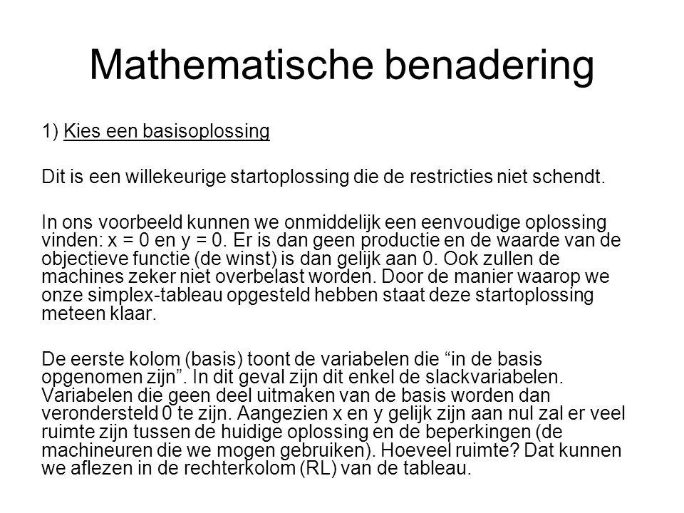 Mathematische benadering 1) Kies een basisoplossing Dit is een willekeurige startoplossing die de restricties niet schendt.