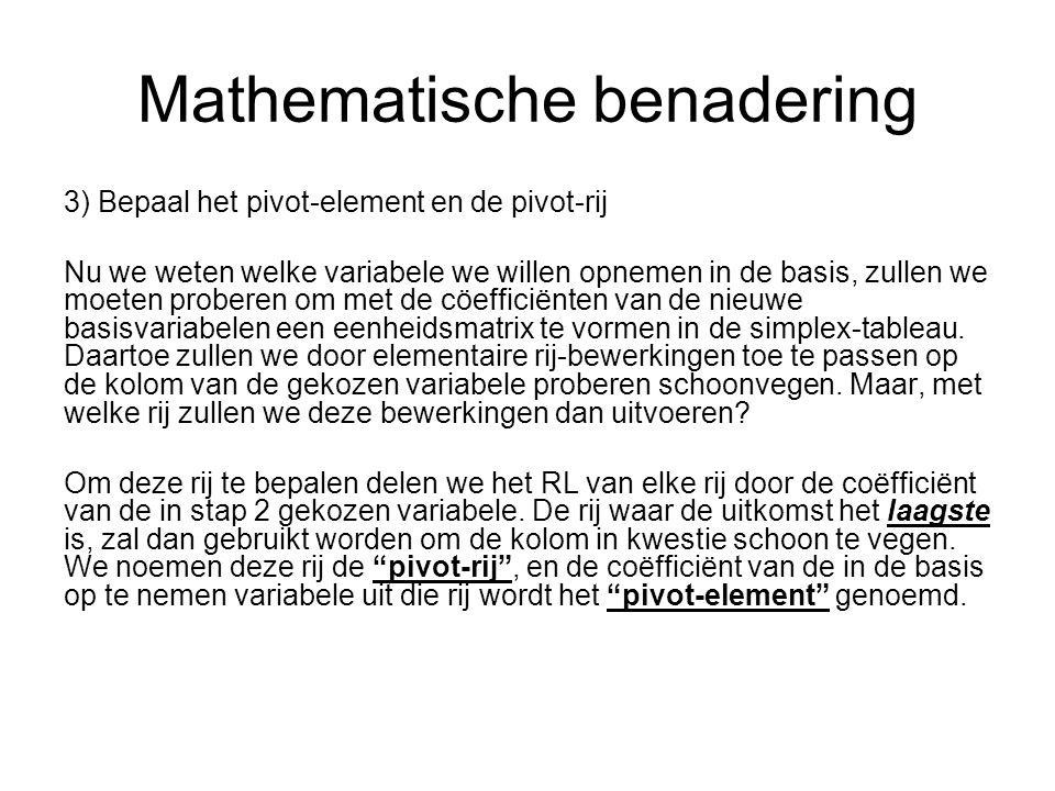 Mathematische benadering 3) Bepaal het pivot-element en de pivot-rij Nu we weten welke variabele we willen opnemen in de basis, zullen we moeten proberen om met de cöefficiënten van de nieuwe basisvariabelen een eenheidsmatrix te vormen in de simplex-tableau.
